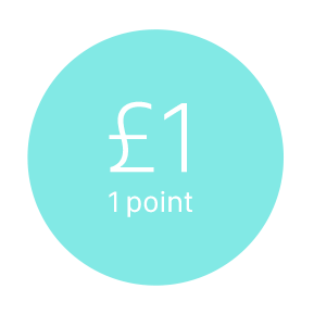 Mybeauty Points - Earn Points